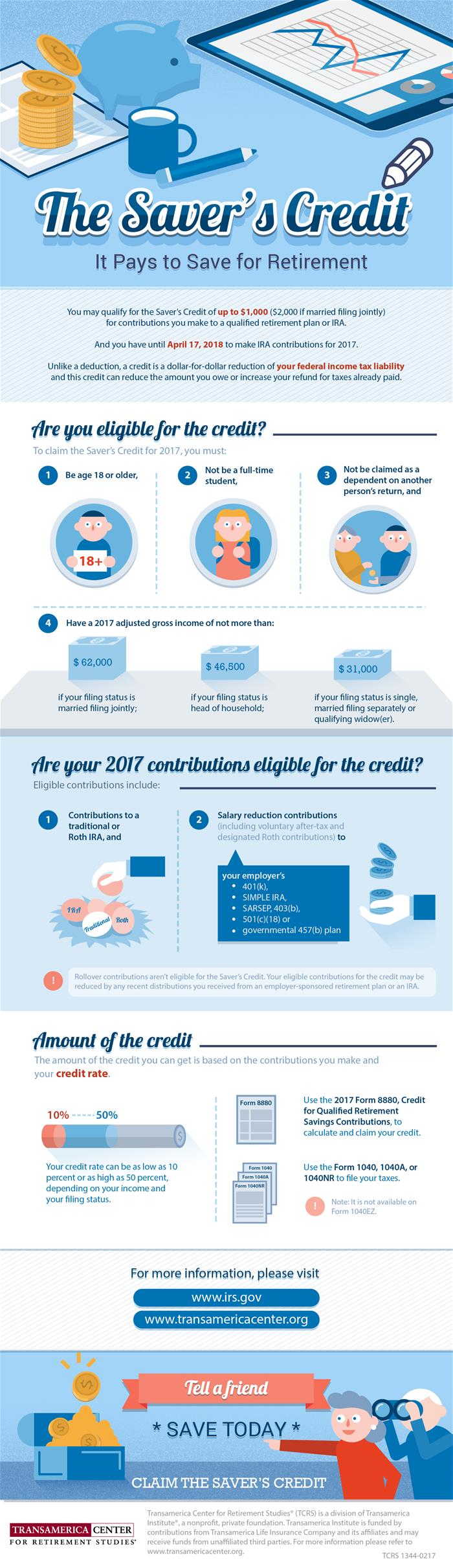 Savers Credit 2017 Infographic