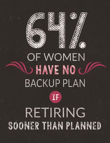 Retirement Backup Plan Among Women