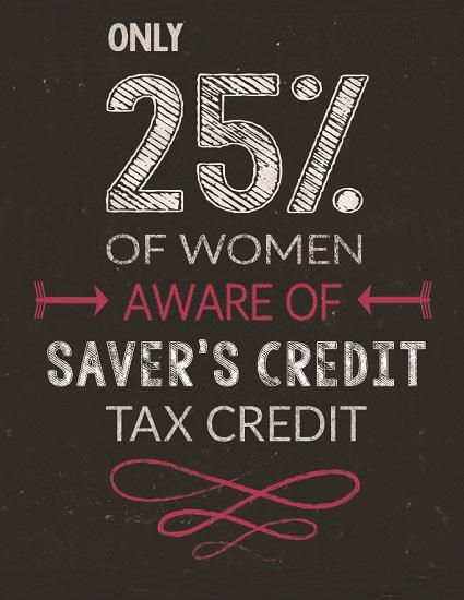 Awareness of the Savers Credit Among Women