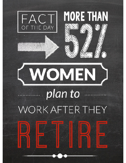 Women Working in Retirement