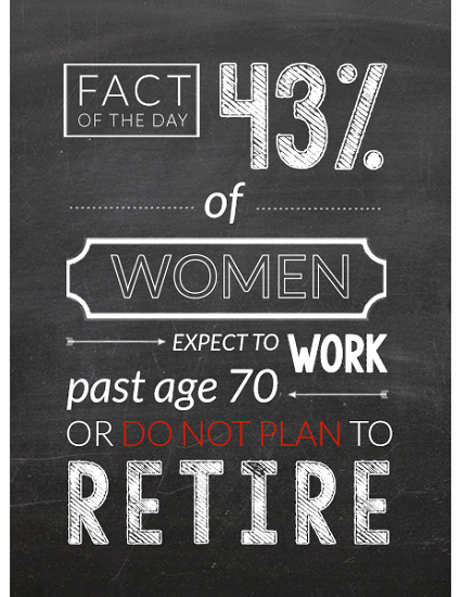 Women Working Past Age 70