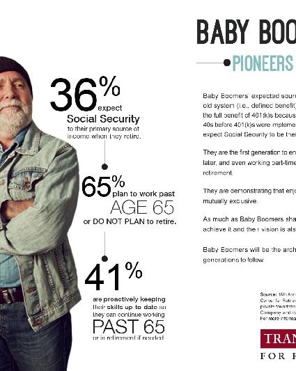 Three Generations of Retirement - Baby Boomers