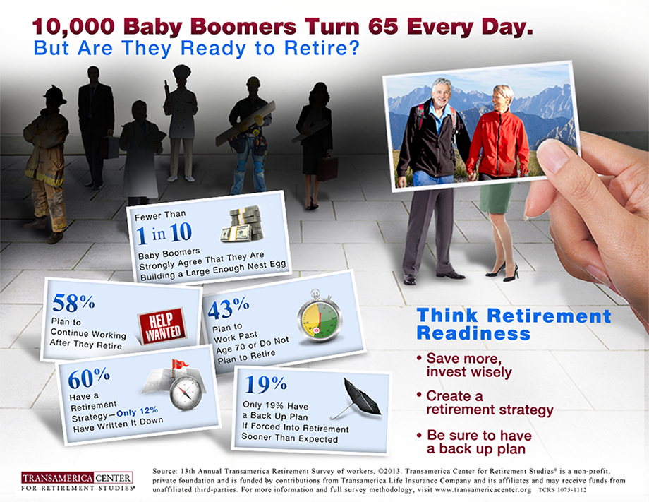 Working baby boomers