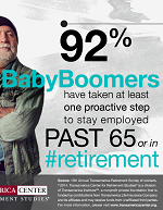 Baby Boomers Taking Proactive Steps