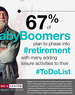 Baby Boomers Phasing Into Retirement