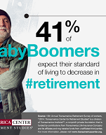 Baby Boomers Standard of Living in Retirement