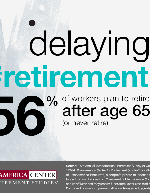 Delaying Retirement