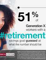 Generation X Guessing Retirement Goal