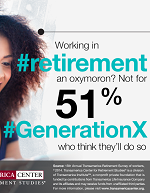 Generation X Working in Retirement