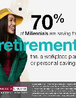 Millennials Saving for Retirement