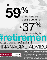 Workers Want Financial Advice on Retirement