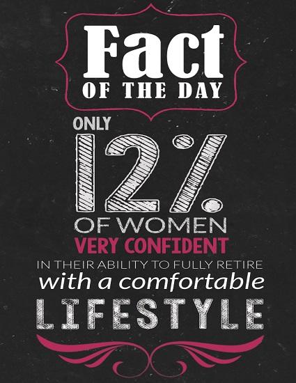 Retirement Confidence of Women