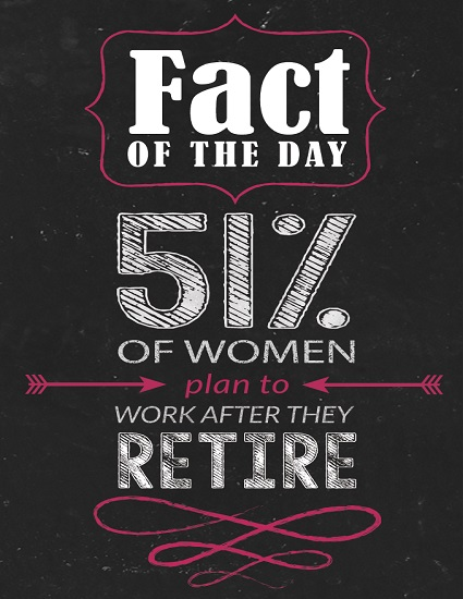 Women Planning Working in Retirement