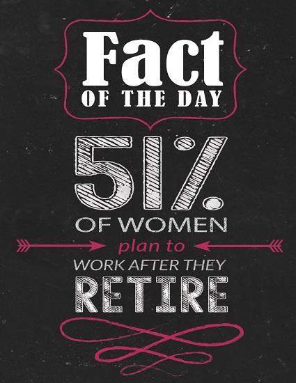 Women Planning Working in Retirement