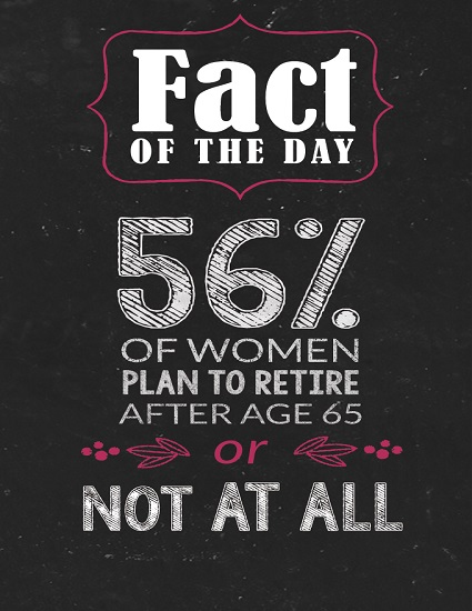 Women Planning to Retire After 65