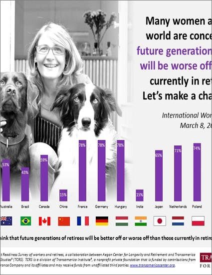 Globally Women Thinking Future Retirees Will Be Worse Off