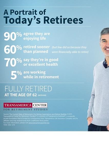 Portrait of Todays Retirees