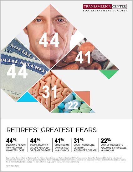 Retirees' Greatest Fears