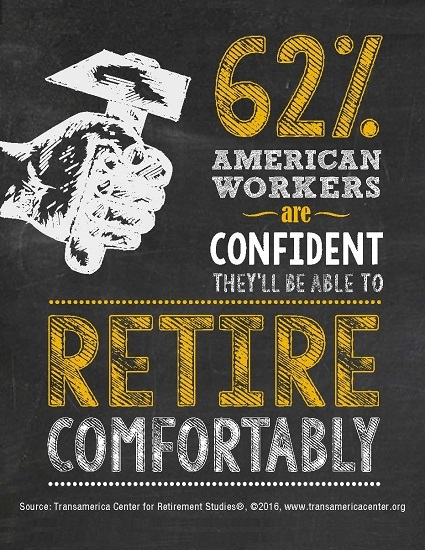 Workers Retirement Confidence in 2017